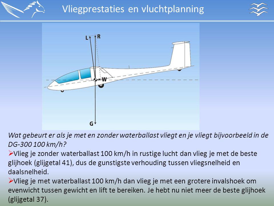 Vliegprestaties en vluchtplanning Wat gebeurt er als je met en zonder waterballast vliegt en je vliegt bijvoorbeeld in de DG-300 100 km/h.