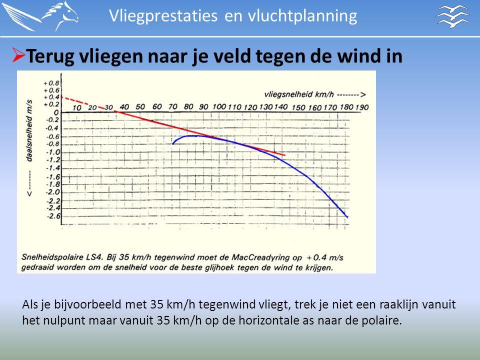 Vliegprestaties en vluchtplanning  Terug vliegen naar je veld tegen de wind in Als je bijvoorbeeld met 35 km/h tegenwind vliegt, trek je niet een raaklijn vanuit het nulpunt maar vanuit 35 km/h op de horizontale as naar de polaire.