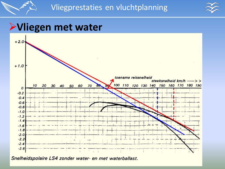 Vliegprestaties en vluchtplanning  Vliegen met water