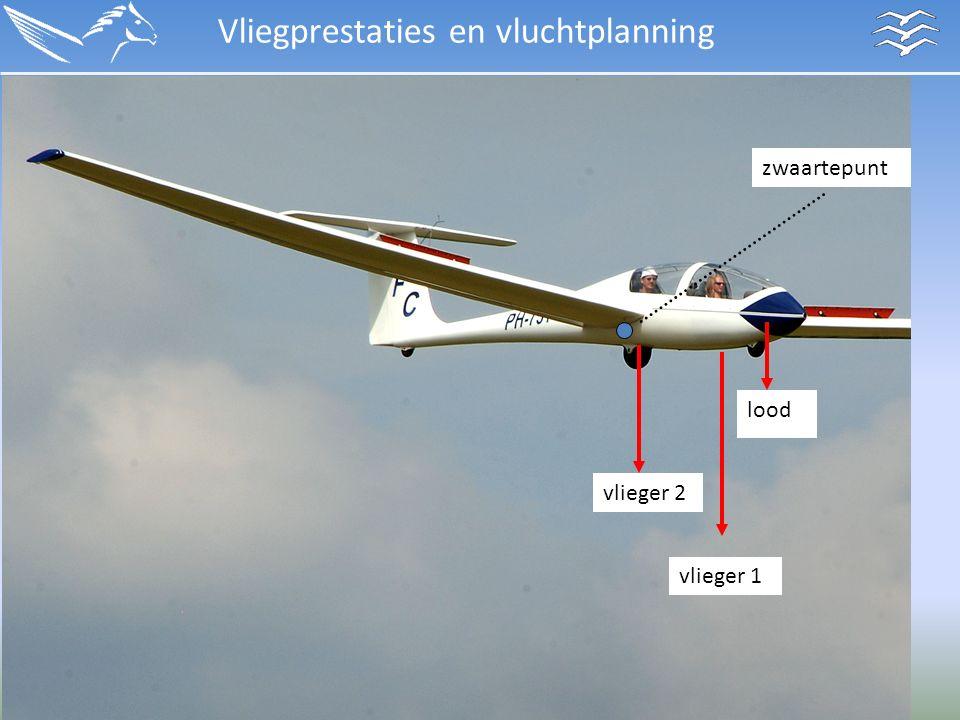 Vliegprestaties en vluchtplanning lood vlieger 1 zwaartepunt vlieger 2