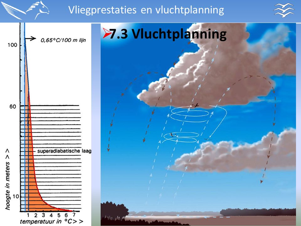 Vliegprestaties en vluchtplanning  7.3 Vluchtplanning