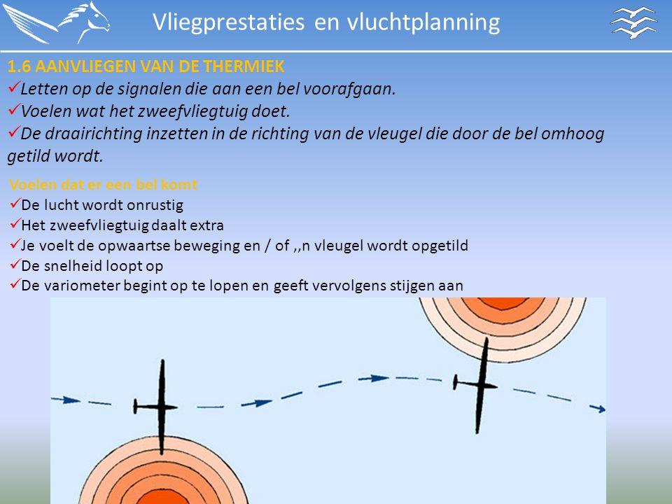 Vliegprestaties en vluchtplanning 1.6 AANVLIEGEN VAN DE THERMIEK Letten op de signalen die aan een bel voorafgaan.