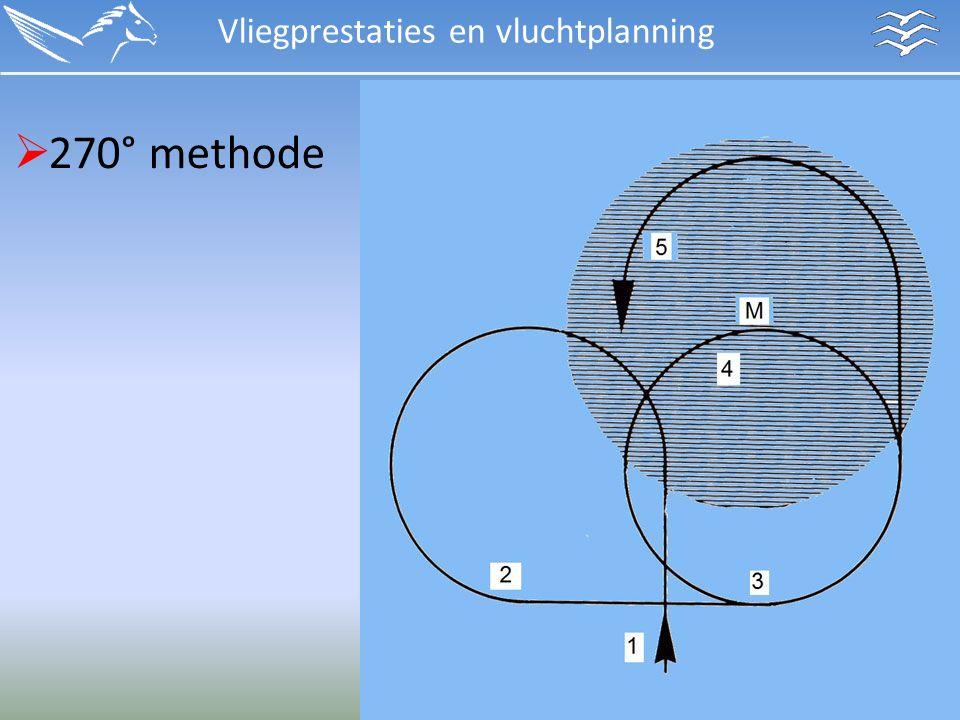 Vliegprestaties en vluchtplanning  270° methode