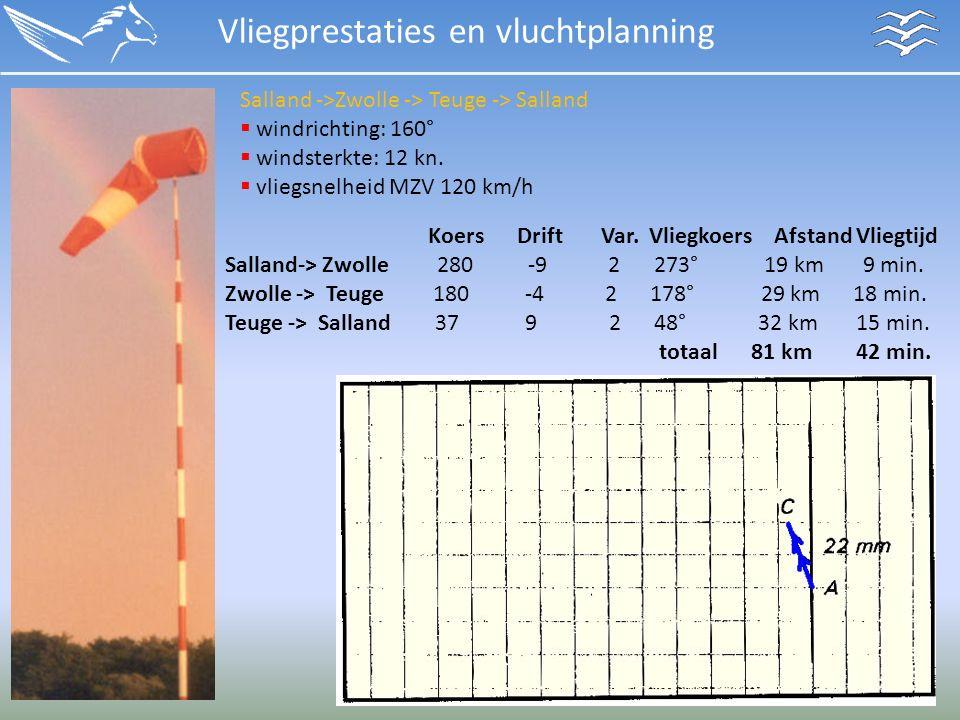 Vliegprestaties en vluchtplanning Salland ->Zwolle -> Teuge -> Salland  windrichting: 160°  windsterkte: 12 kn.