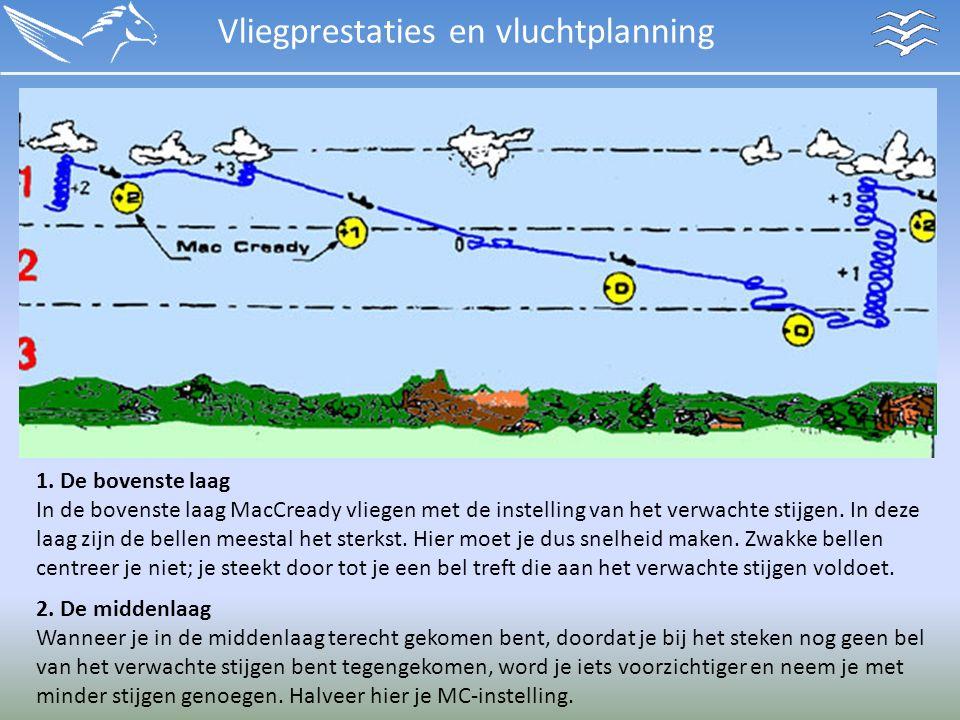 Vliegprestaties en vluchtplanning 1.