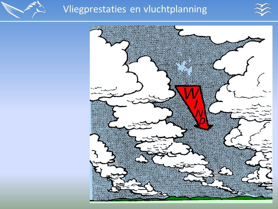 Vliegprestaties en vluchtplanning