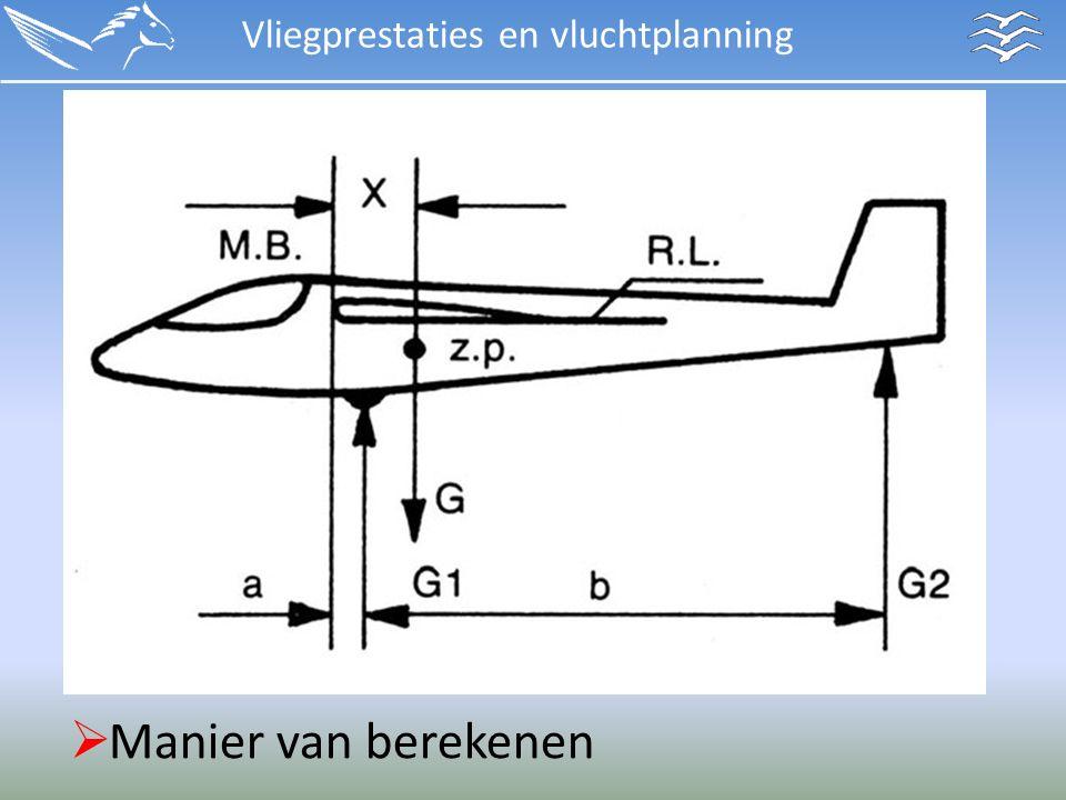 Vliegprestaties en vluchtplanning  Manier van berekenen