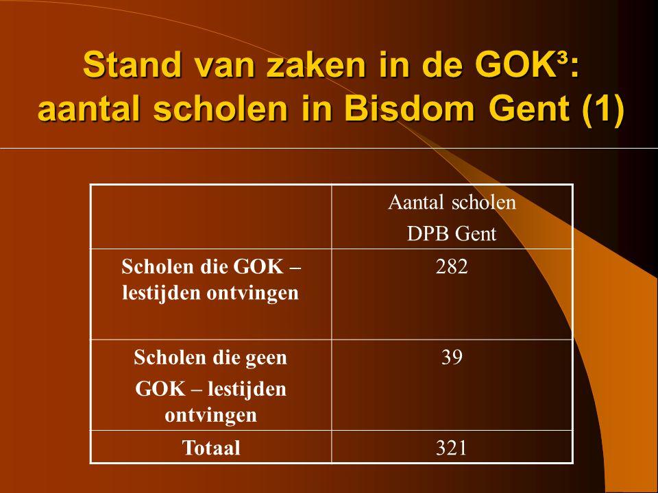 Doelstellingen  Zicht krijgen op de planning van en de verwachtingen van GOK³- jaar I.