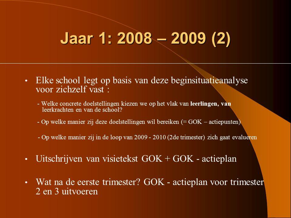 Jaar 1: 2008 – 2009 (1) De school maakt een volledige en kwaliteitsvolle beginsituatieanalyse. VOLLEDIG: kwaliteitsindicatoren vanuit de 6 thema's KWA