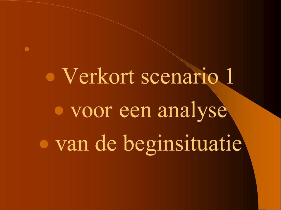 Screeningsinstrumenten BSA GOK  Nieuw algemeen screeningsinstrument voor een analyse van de beginsituatie van het Steunpunt GOK http://www.steunpuntg
