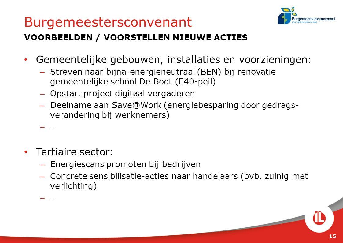 Gemeentelijke gebouwen, installaties en voorzieningen: – Streven naar bijna-energieneutraal (BEN) bij renovatie gemeentelijke school De Boot (E40-peil