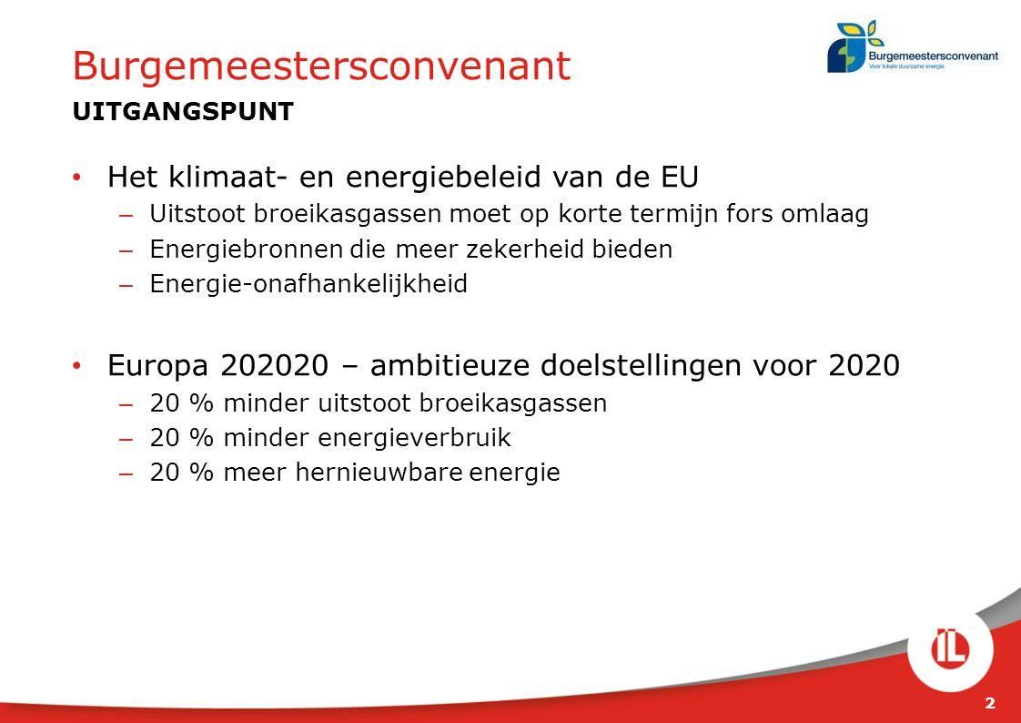 Het klimaat- en energiebeleid van de EU – Uitstoot broeikasgassen moet op korte termijn fors omlaag – Energiebronnen die meer zekerheid bieden – Energie-onafhankelijkheid Europa 202020 – ambitieuze doelstellingen voor 2020 – 20 % minder uitstoot broeikasgassen – 20 % minder energieverbruik – 20 % meer hernieuwbare energie 2 UITGANGSPUNT Burgemeestersconvenant