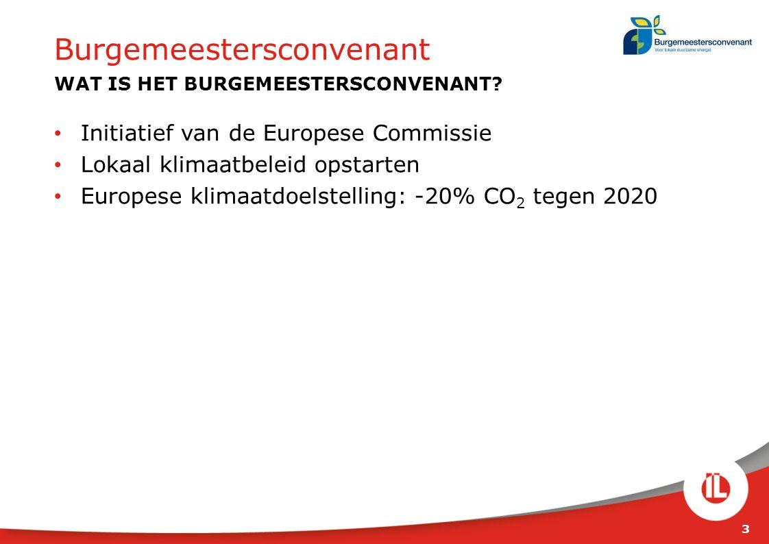 Initiatief van de Europese Commissie Lokaal klimaatbeleid opstarten Europese klimaatdoelstelling: -20% CO 2 tegen 2020 3 WAT IS HET BURGEMEESTERSCONVENANT.