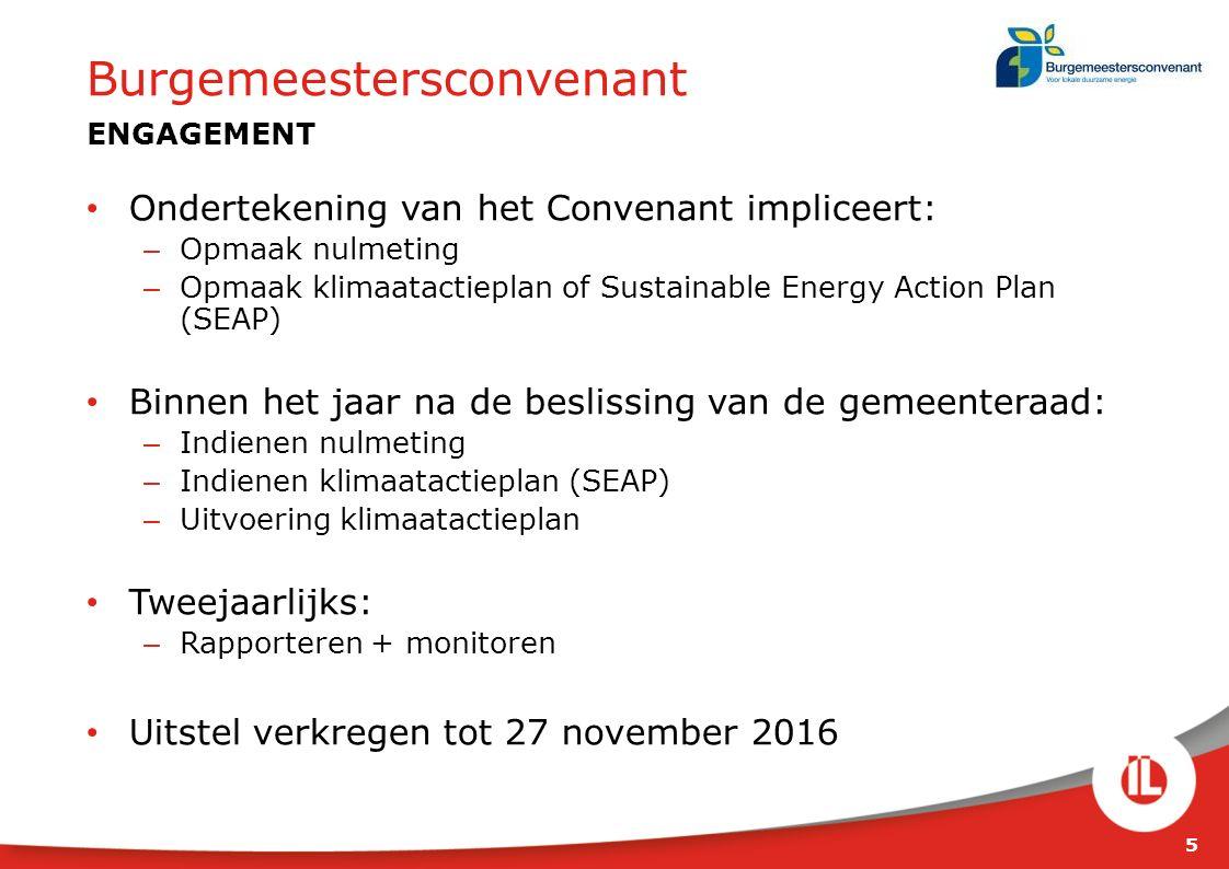 Ondertekening van het Convenant impliceert: – Opmaak nulmeting – Opmaak klimaatactieplan of Sustainable Energy Action Plan (SEAP) Binnen het jaar na d