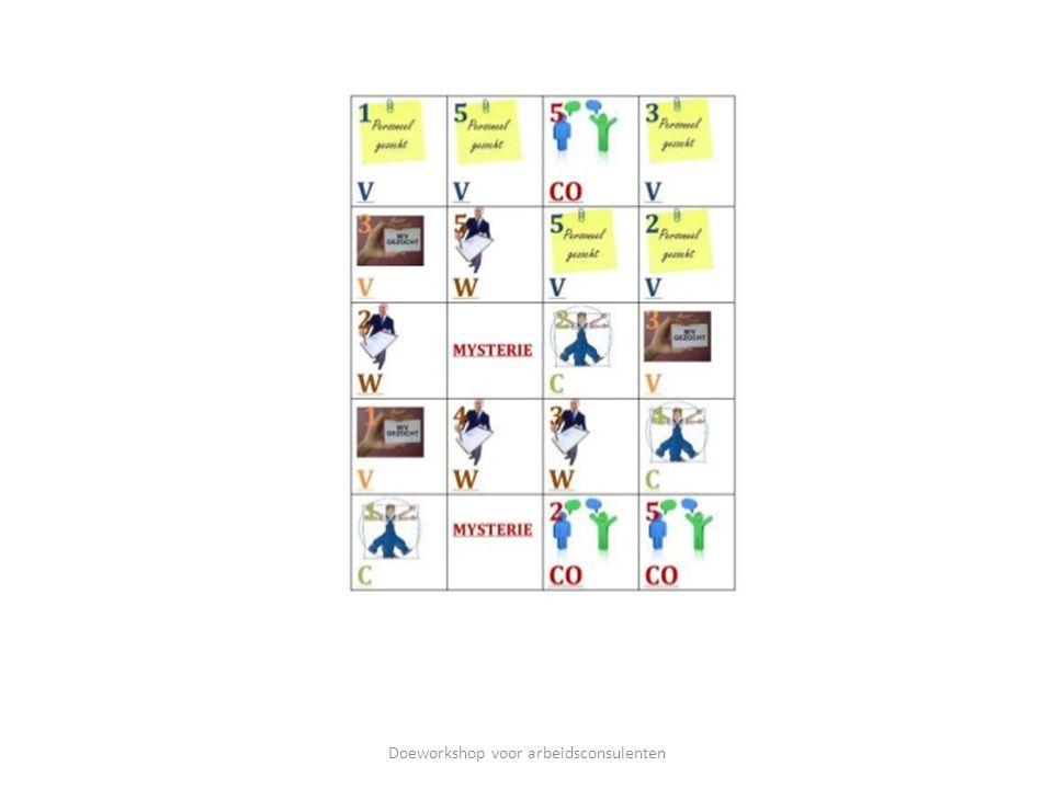 Doeworkshop voor arbeidsconsulenten