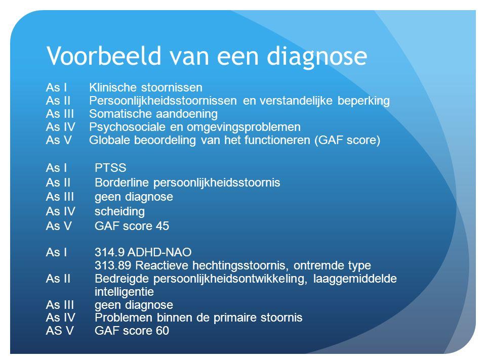 Voorbeeld van een diagnose As IKlinische stoornissen As II Persoonlijkheidsstoornissen en verstandelijke beperking As III Somatische aandoening As IV Psychosociale en omgevingsproblemen As V Globale beoordeling van het functioneren (GAF score) As IPTSS As IIBorderline persoonlijkheidsstoornis As IIIgeen diagnose As IVscheiding As VGAF score 45 As I314.9 ADHD-NAO 313.89 Reactieve hechtingsstoornis, ontremde type As II Bedreigde persoonlijkheidsontwikkeling, laaggemiddelde intelligentie As III geen diagnose As IV Problemen binnen de primaire stoornis AS V GAF score 60