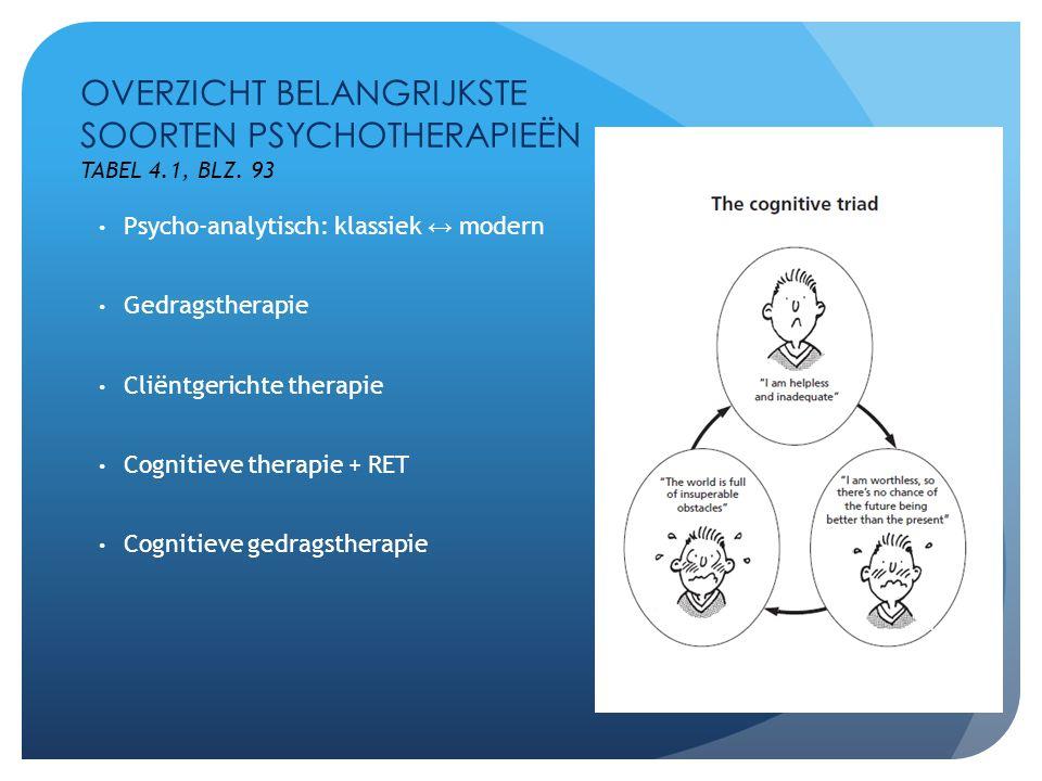 Psycho-analytisch: klassiek ↔ modern Gedragstherapie Cliëntgerichte therapie Cognitieve therapie + RET Cognitieve gedragstherapie OVERZICHT BELANGRIJKSTE SOORTEN PSYCHOTHERAPIEËN TABEL 4.1, BLZ.