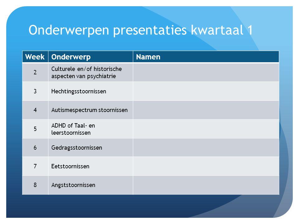 Onderwerpen presentaties kwartaal 2 WeekOnderwerpNamen 1Verslaving en afhankelijkheid 2Stemmingsstoornissen 3 Schizofrenie en andere psychotische stoornissen 4 Dissociatieve, somatoforme en nagebootste stoornissen 5Persoonlijkheidsstoornissen 6 Cognitieve stoornissen en stoornissen van de ouderdom 7Themaweek 8Sociale psychiatrie 9Toets