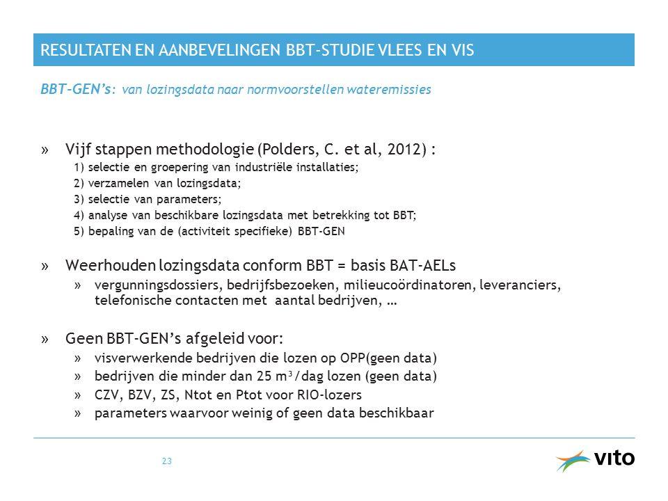 RESULTATEN EN AANBEVELINGEN BBT-STUDIE VLEES EN VIS »Vijf stappen methodologie (Polders, C.
