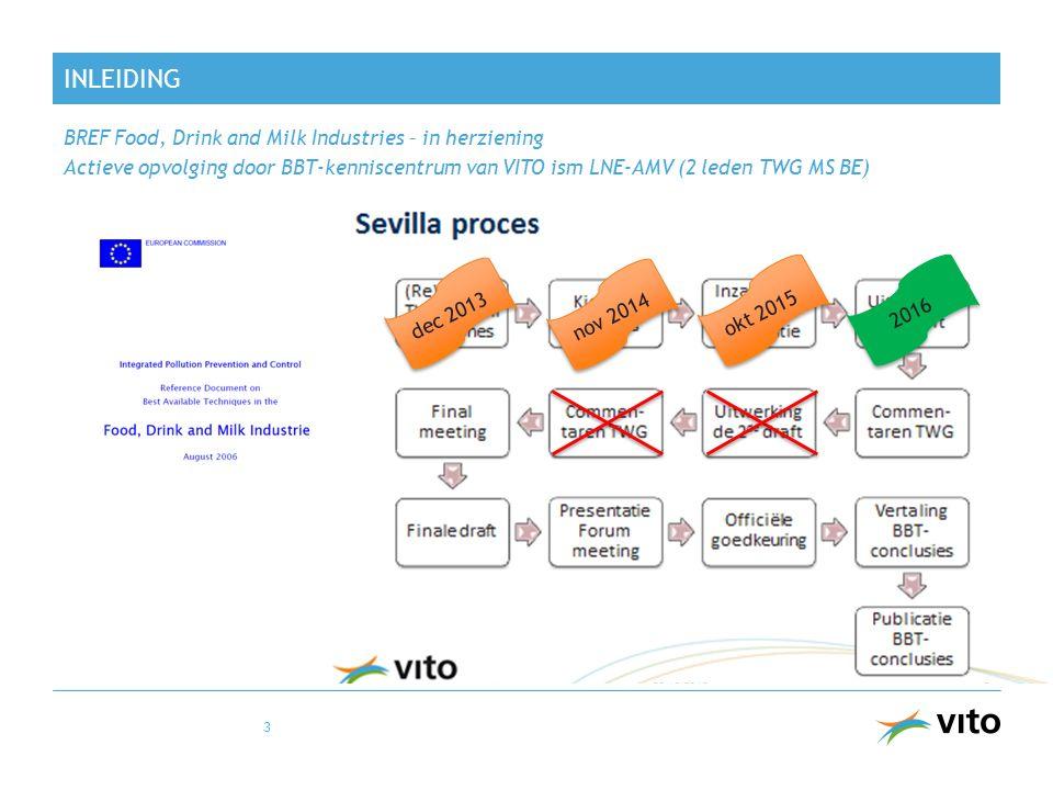 INLEIDING BREF Food, Drink and Milk Industries – in herziening Actieve opvolging door BBT-kenniscentrum van VITO ism LNE-AMV (2 leden TWG MS BE) 3 dec 2013 nov 2014 okt 2015 2016