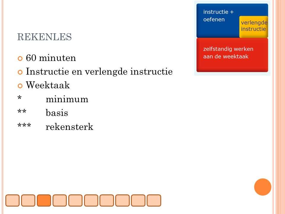 REKENLES 60 minuten Instructie en verlengde instructie Weektaak *minimum **basis ***rekensterk