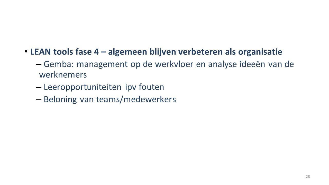 LEAN tools fase 4 – algemeen blijven verbeteren als organisatie – Gemba: management op de werkvloer en analyse ideeën van de werknemers – Leeropportuniteiten ipv fouten – Beloning van teams/medewerkers 28