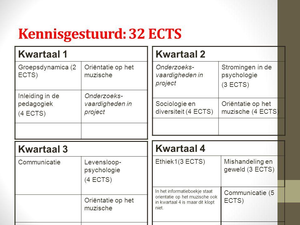 Kennisgestuurd: 32 ECTS Kwartaal 1 Groepsdynamica (2 ECTS) Oriëntatie op het muzische Inleiding in de pedagogiek (4 ECTS) Onderzoeks- vaardigheden in