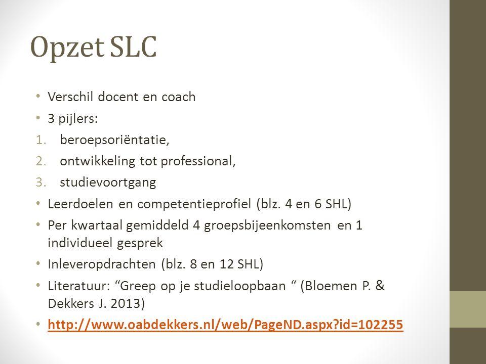 Opzet SLC Verschil docent en coach 3 pijlers: 1.beroepsoriëntatie, 2.ontwikkeling tot professional, 3.studievoortgang Leerdoelen en competentieprofiel (blz.