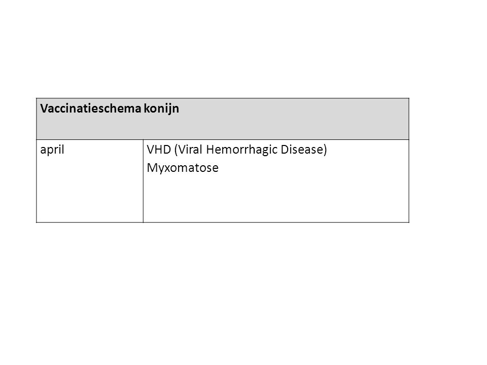 Vaccinatieschema konijn aprilVHD (Viral Hemorrhagic Disease) Myxomatose