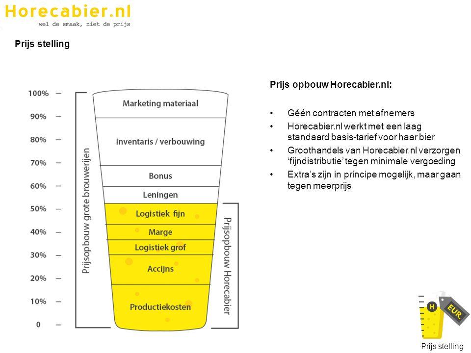 Prijs opbouw Horecabier.nl: Géén contracten met afnemers Horecabier.nl werkt met een laag standaard basis-tarief voor haar bier Groothandels van Horec