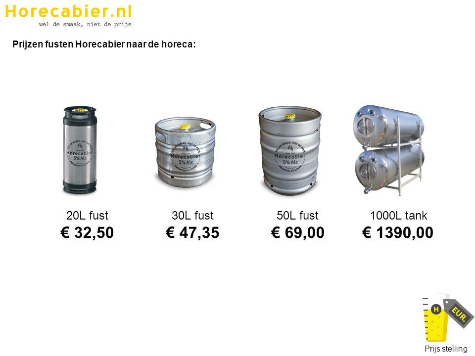 20L fust € 32,50 30L fust € 47,35 50L fust € 69,00 1000L tank € 1390,00 Prijzen fusten Horecabier naar de horeca: Prijs stelling