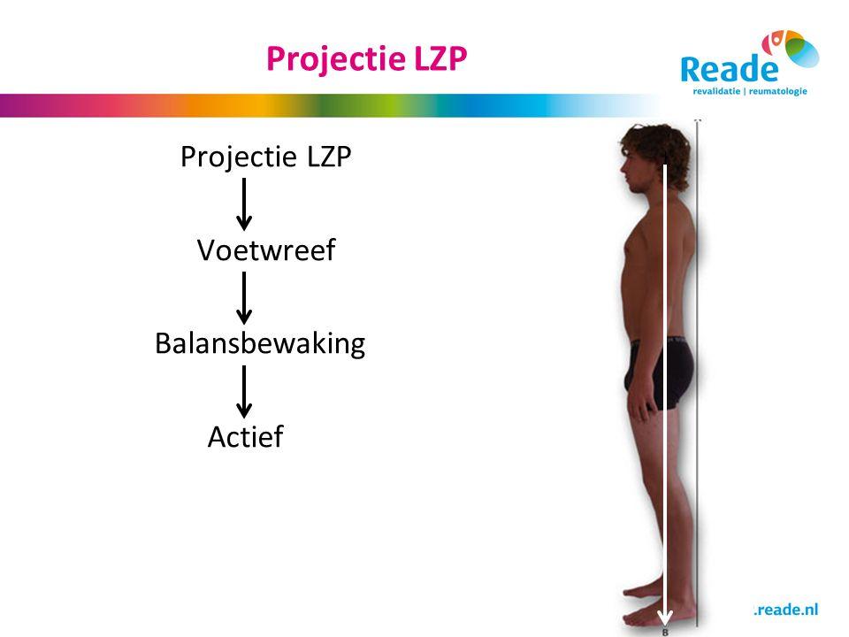 Voetwreef Balansbewaking Actief