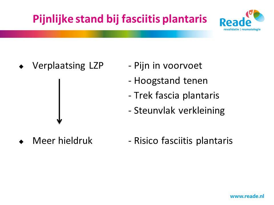 Pijnlijke stand bij fasciitis plantaris  Verplaatsing LZP - Pijn in voorvoet - Hoogstand tenen - Trek fascia plantaris - Steunvlak verkleining  Meer