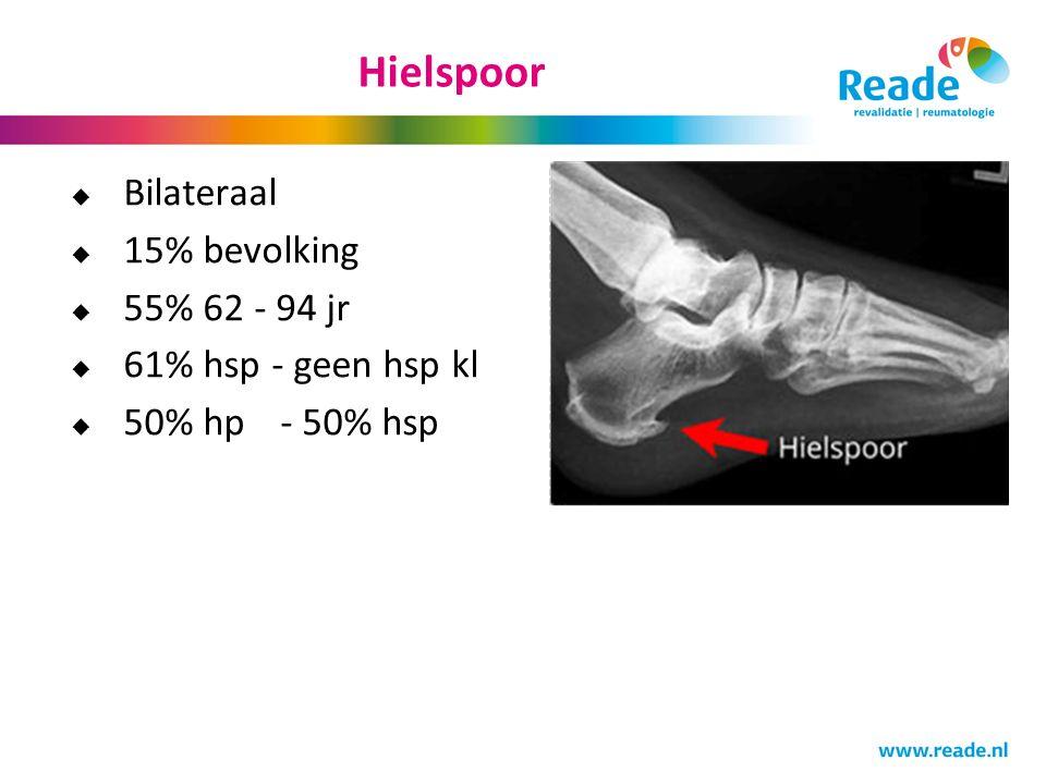 Hielspoor  Bilateraal  15% bevolking  55% 62 - 94 jr  61% hsp - geen hsp kl  50% hp - 50% hsp