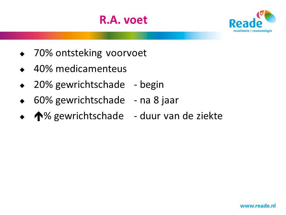 R.A. voet  70% ontsteking voorvoet  40% medicamenteus  20% gewrichtschade - begin  60% gewrichtschade - na 8 jaar   % gewrichtschade- duur van d