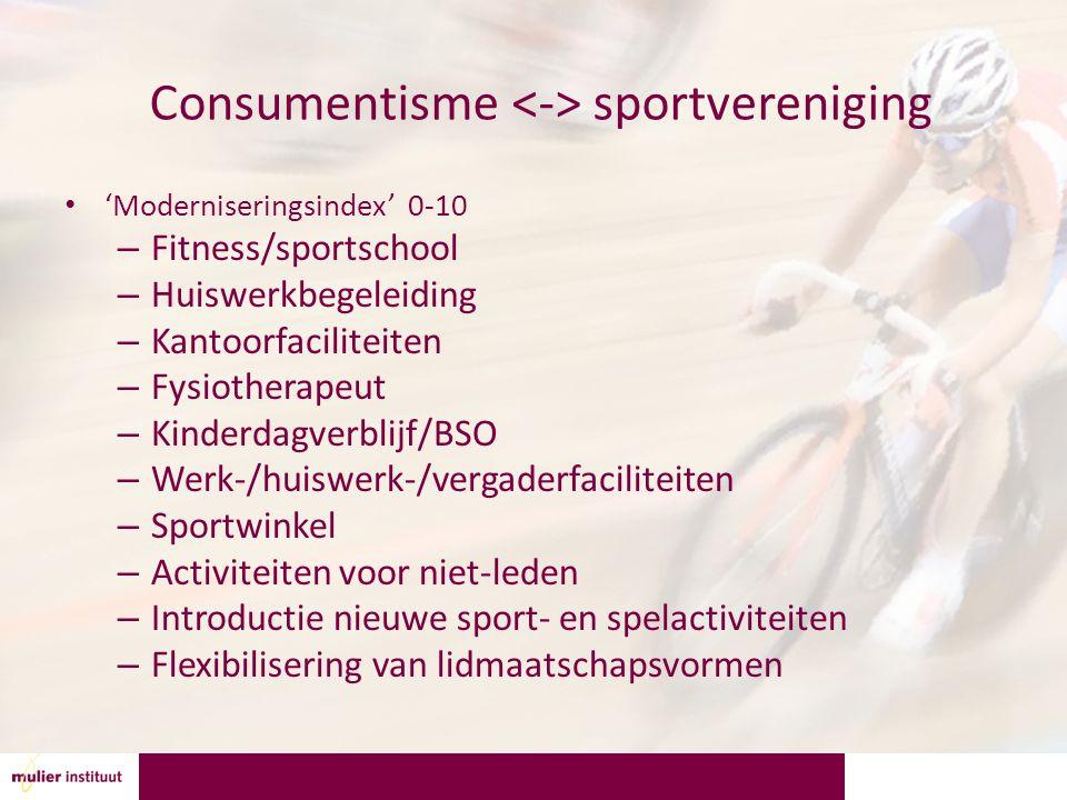 Consumentisme sportvereniging 'Moderniseringsindex' 0-10 – Fitness/sportschool – Huiswerkbegeleiding – Kantoorfaciliteiten – Fysiotherapeut – Kinderdagverblijf/BSO – Werk-/huiswerk-/vergaderfaciliteiten – Sportwinkel – Activiteiten voor niet-leden – Introductie nieuwe sport- en spelactiviteiten – Flexibilisering van lidmaatschapsvormen
