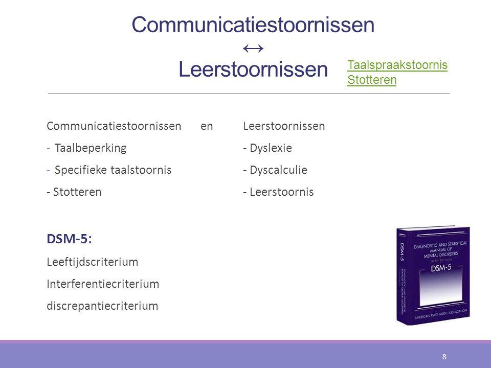 Communicatiestoornissen ↔ Leerstoornissen Communicatiestoornissen en Leerstoornissen - Taalbeperking- Dyslexie - Specifieke taalstoornis- Dyscalculie