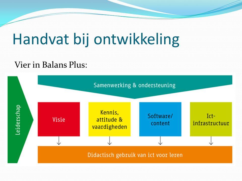 Handvat bij ontwikkeling Vier in Balans Plus: