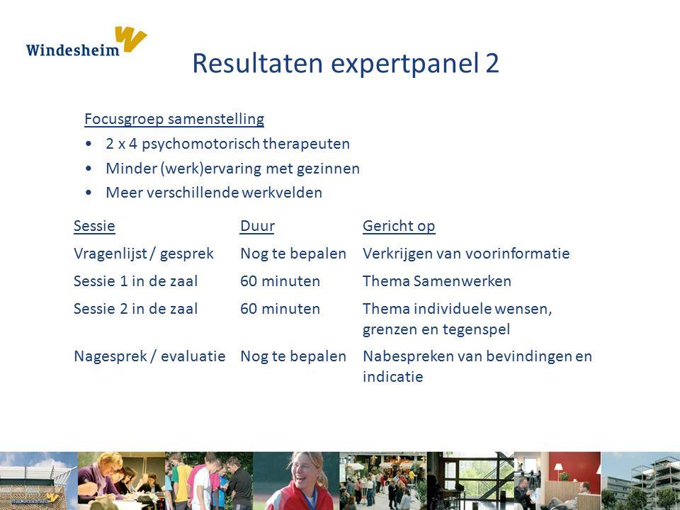 Resultaten expertpanel 2 Focusgroep samenstelling 2 x 4 psychomotorisch therapeuten Minder (werk)ervaring met gezinnen Meer verschillende werkvelden SessieDuurGericht op Vragenlijst / gesprekNog te bepalenVerkrijgen van voorinformatie Sessie 1 in de zaal60 minutenThema Samenwerken Sessie 2 in de zaal60 minutenThema individuele wensen, grenzen en tegenspel Nagesprek / evaluatieNog te bepalenNabespreken van bevindingen en indicatie