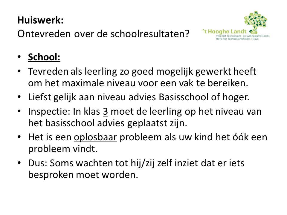 Huiswerk: O ntevreden over de schoolresultaten.