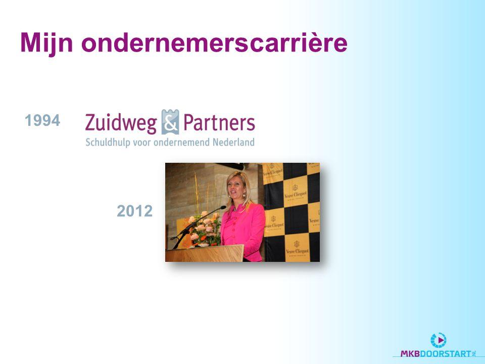 Mijn ondernemerscarrière 1994 2012