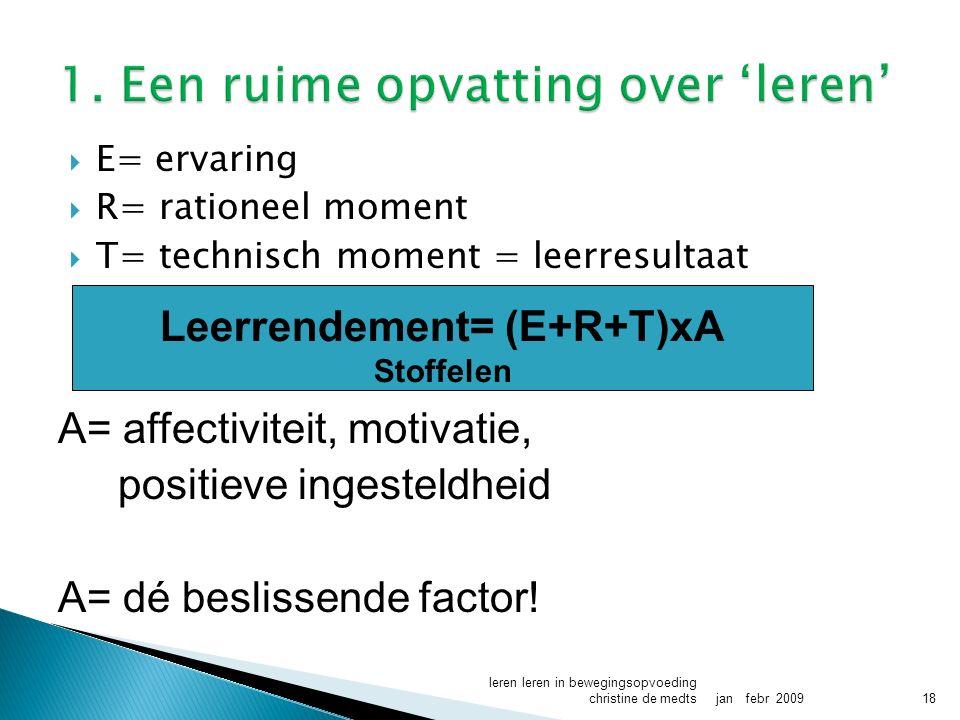  E= ervaring  R= rationeel moment  T= technisch moment = leerresultaat jan febr 2009 leren leren in bewegingsopvoeding christine de medts18 Leerrendement= (E+R+T)xA Stoffelen A= affectiviteit, motivatie, positieve ingesteldheid A= dé beslissende factor!