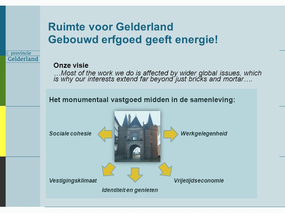 Ruimte voor Gelderland Gebouwd erfgoed geeft energie! Onze visie …Most of the work we do is affected by wider global issues, which is why our interest