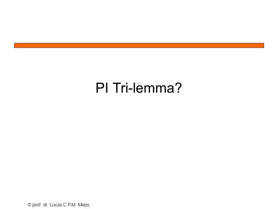 © prof. dr. Lucas C.P.M. Meijs, PI Tri-lemma?
