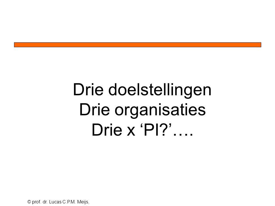 © prof. dr. Lucas C.P.M. Meijs, Drie doelstellingen Drie organisaties Drie x 'PI?'….