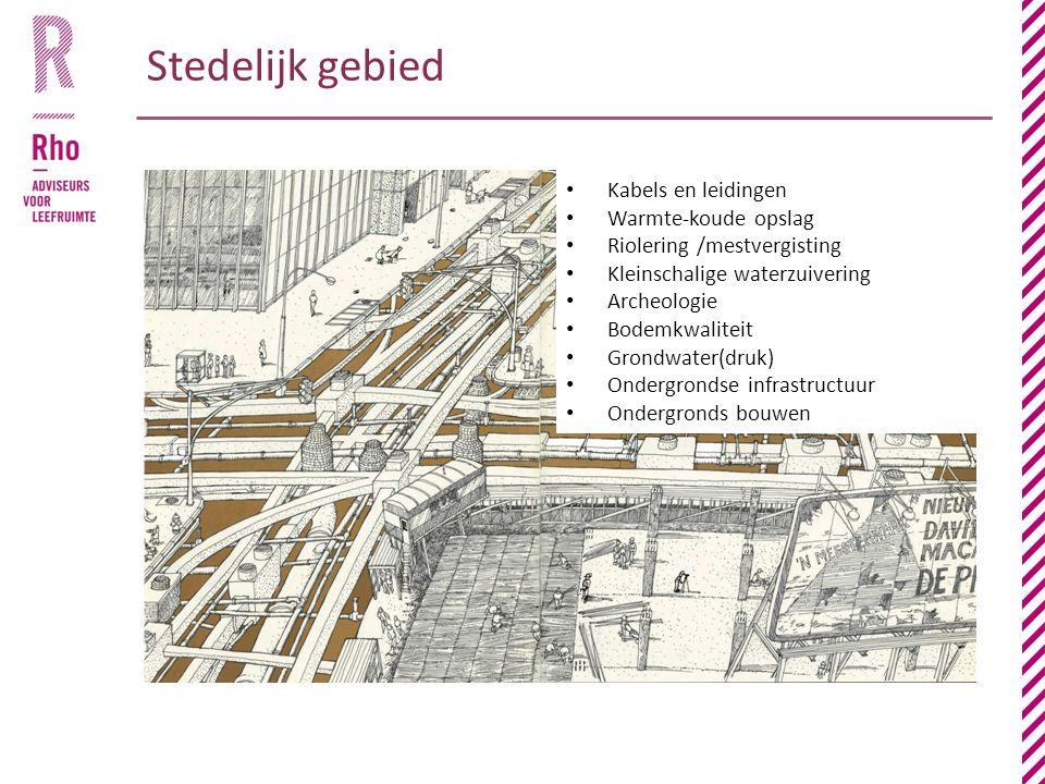 Huidige instrumenten ro voor bodem Planvorming: (Thematische) Structuurvisie / masterplan (bijv.
