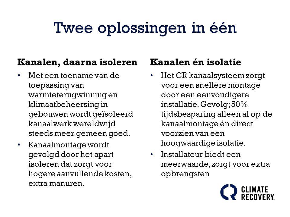 Twee oplossingen in één Kanalen, daarna isoleren Met een toename van de toepassing van warmteterugwinning en klimaatbeheersing in gebouwen wordt geïsoleerd kanaalwerk wereldwijd steeds meer gemeen goed.