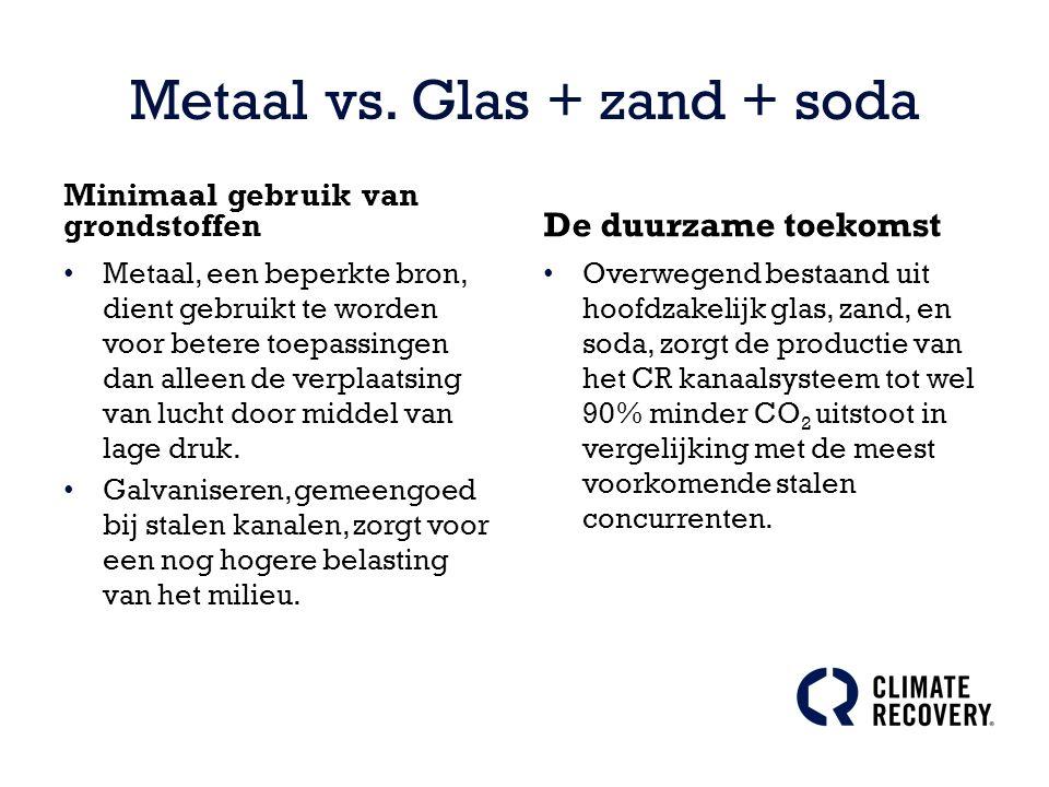 Metaal vs.