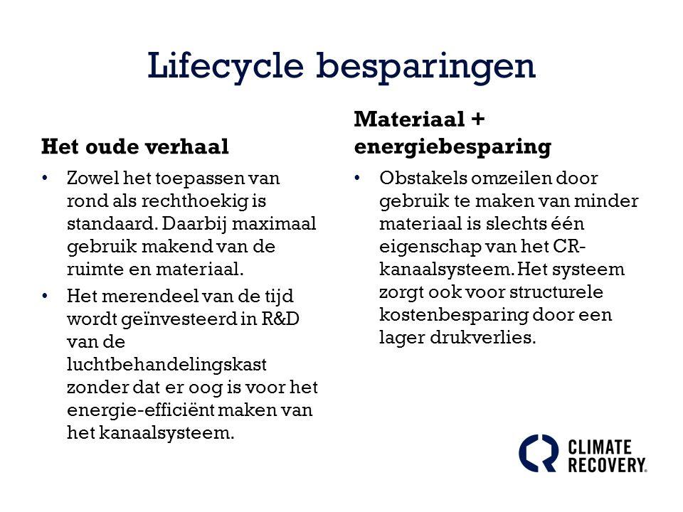 Lifecycle besparingen Het oude verhaal Zowel het toepassen van rond als rechthoekig is standaard.