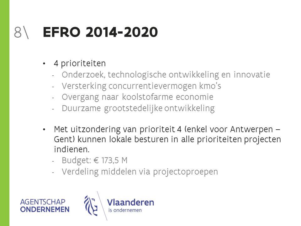 EFRO 2014-2020 4 prioriteiten  Onderzoek, technologische ontwikkeling en innovatie  Versterking concurrentievermogen kmo's  Overgang naar koolstofarme economie  Duurzame grootstedelijke ontwikkeling Met uitzondering van prioriteit 4 (enkel voor Antwerpen – Gent) kunnen lokale besturen in alle prioriteiten projecten indienen.
